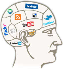 Social media logo on Phrenology map head