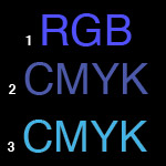 RGB-to-CMYK-and-solution-thumb