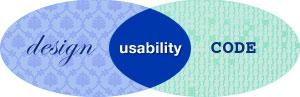 design code usability