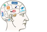 social media phrenology map