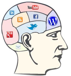 phrenology map social-media-mind