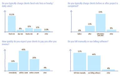 web-designer-business-graphs