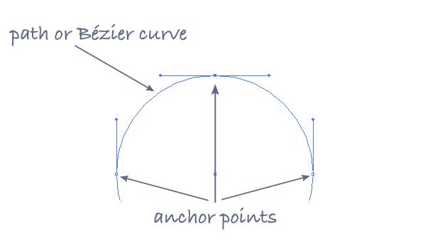 illustrator-bezier-curve