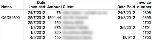 invoices spreadsheet