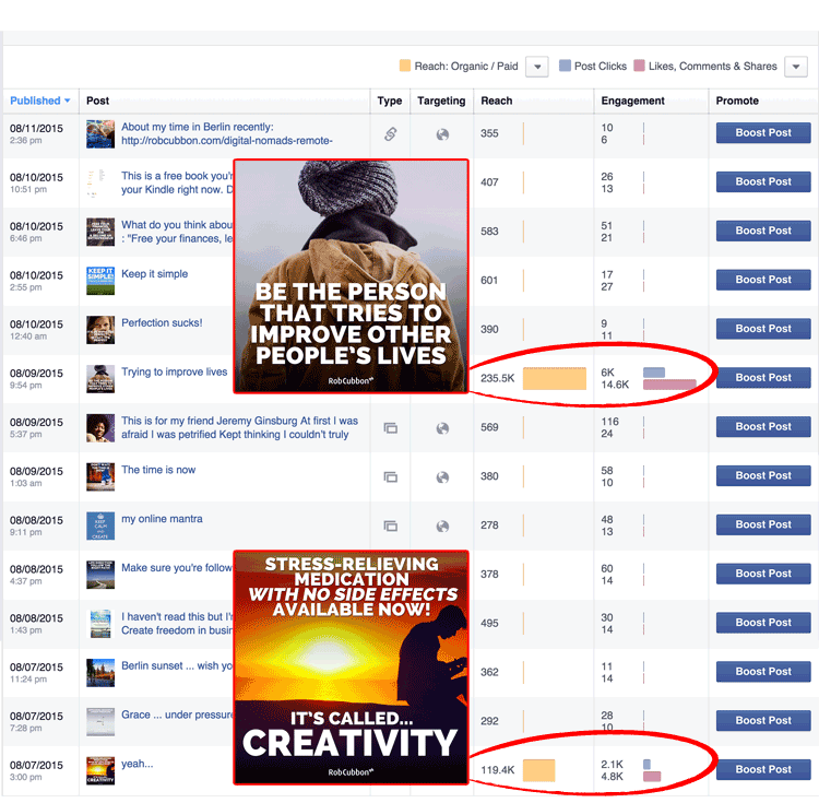facebook page posts insights
