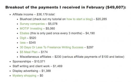 February's passive income blog profit report from Michelle Schroeder-Gardner's Making Sense of Cents blog passive income report