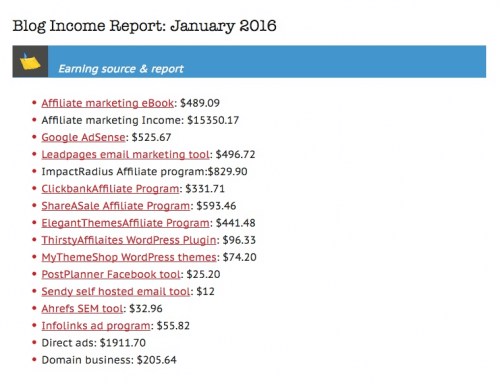 Harsh Agarwal's passive income report on his ShoutMeLoud's blog