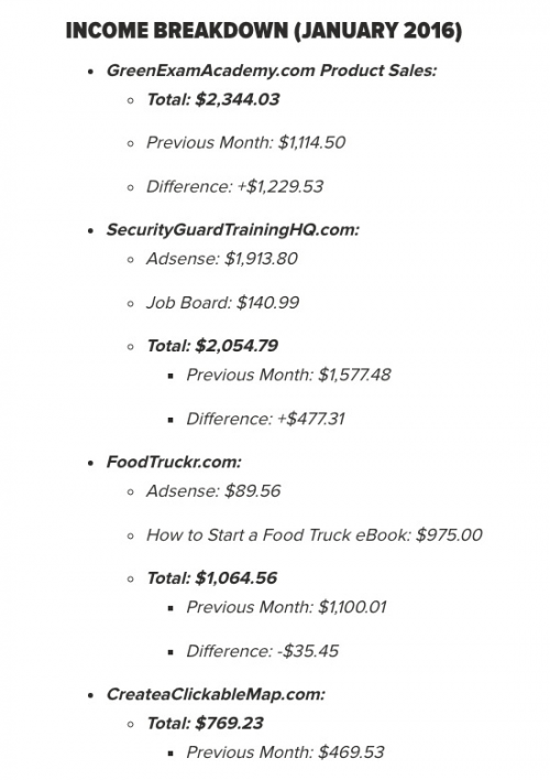 Pat Flynn's monthly income statement from his blog Smart Passive Income
