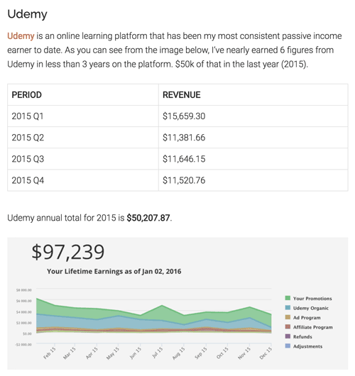 rob-cubbon-blog-income-report-2015