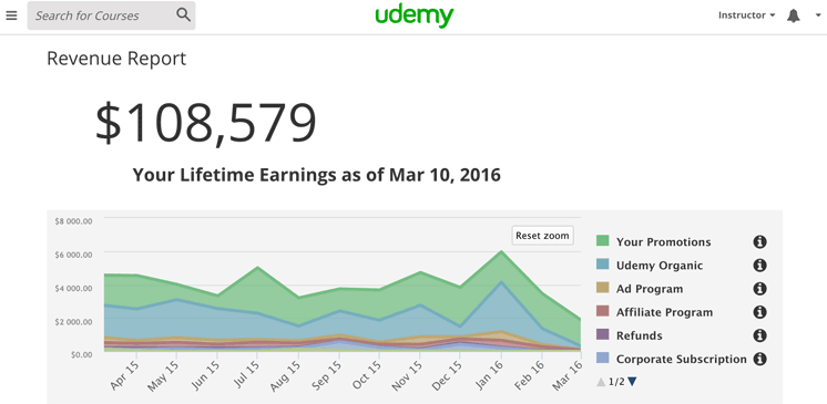 udemy earning report rob cubbon