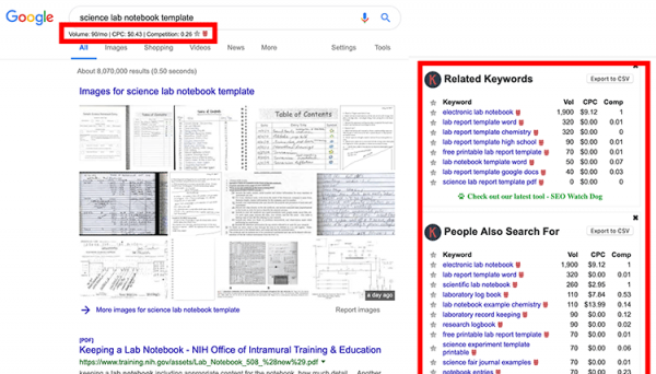 Keyword Research For Selling Notebooks and Low Content Books