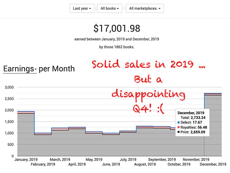 2018-merch-sales-chart